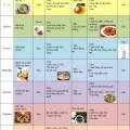 thucdonchobetangchieucao-1449558352-(1)